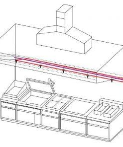 Släcksystem för storkök